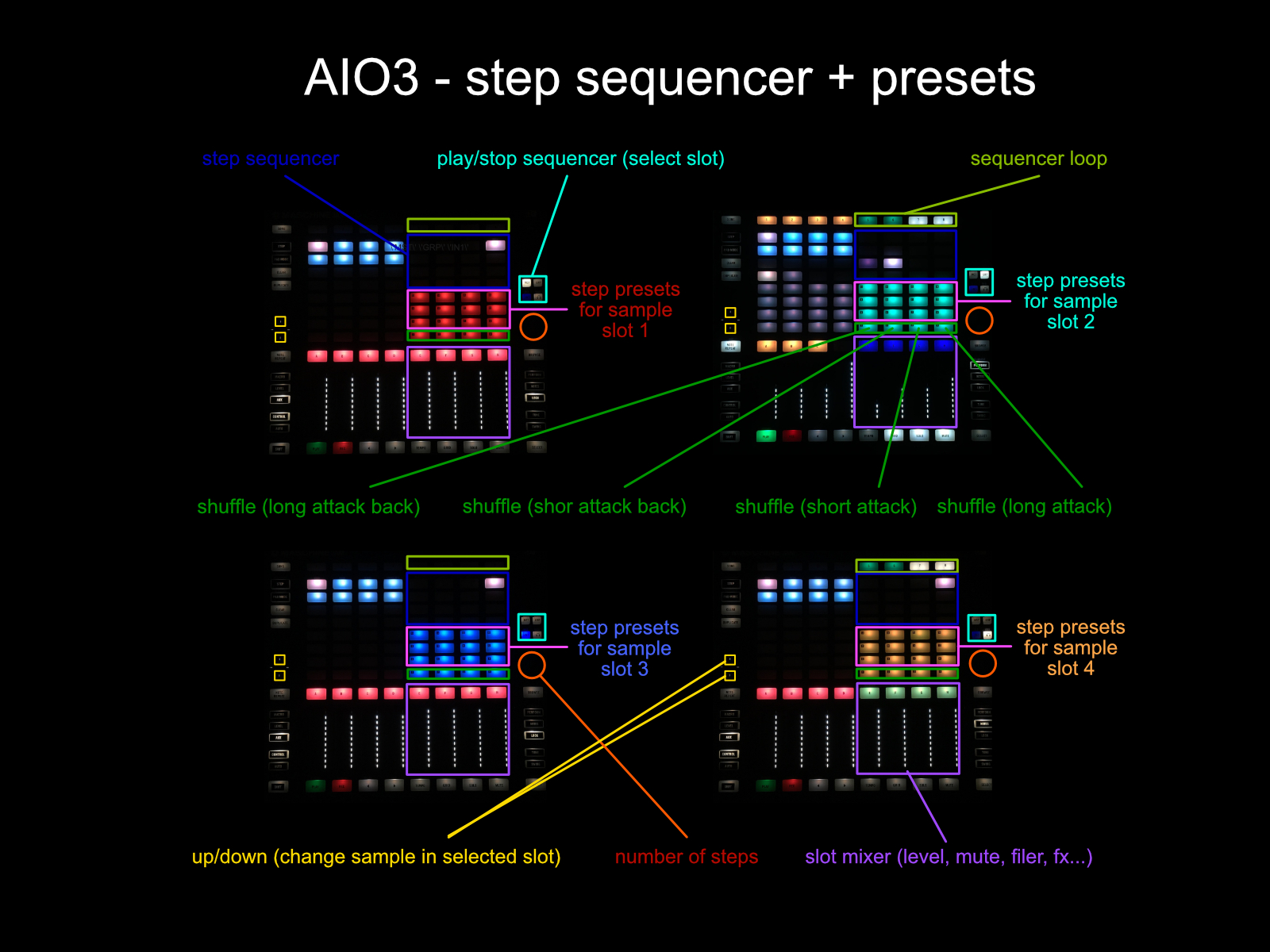 AIO3 - step sequencer and presets